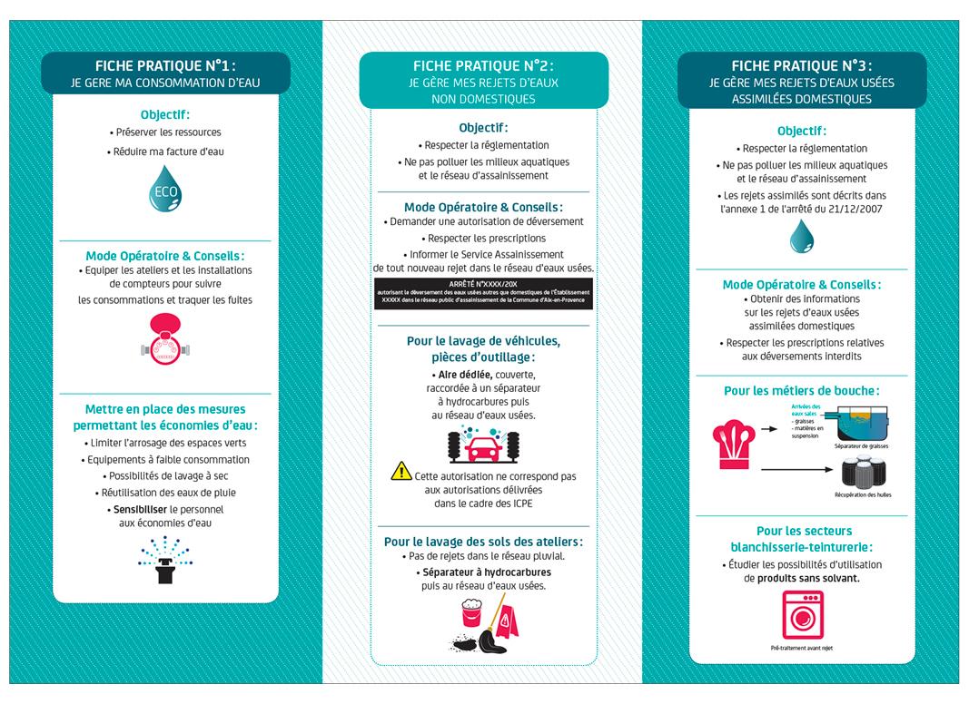 Gestion des Rejets Eaux Et Dechets by Noon Graphic Design
